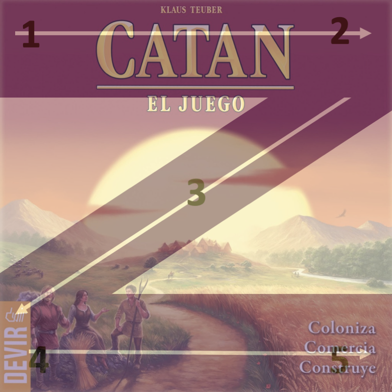 Catán portada juego de mesa diseño en Z